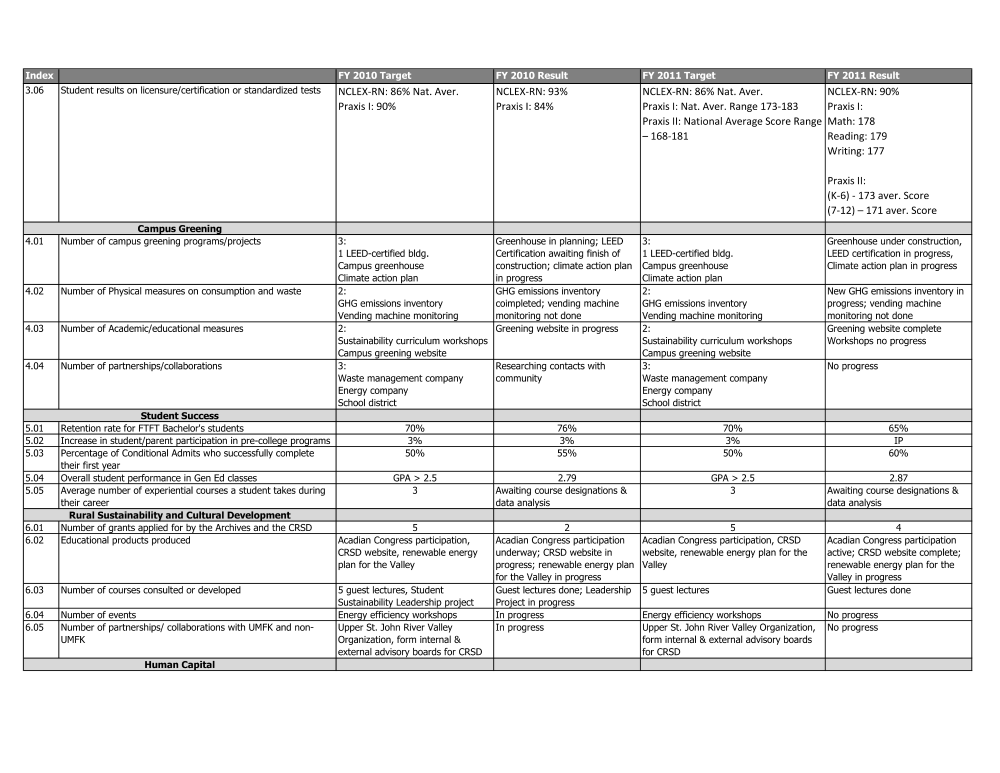 2005 NEASC Accreditation - myCampus